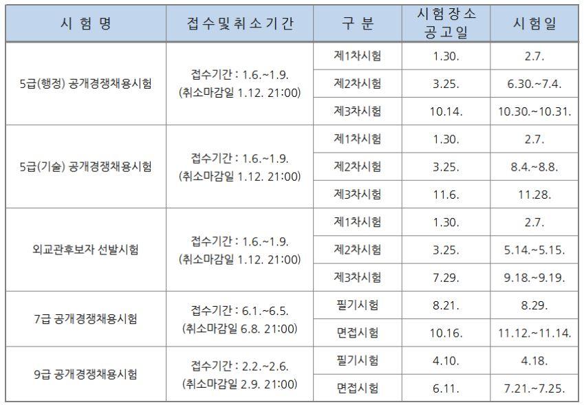 2015 7,9급 공개경쟁.JPG